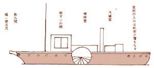 雲行丸【薩摩藩 輸送船 幕末軍艦】